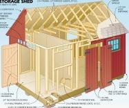 Wood Barn Plans