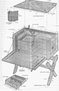 Workshop Cabinet Plans