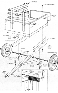 Wood Hauling Trailer Plans